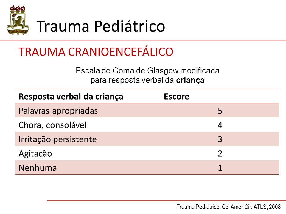 Trauma Pediátrico TRAUMA CRANIOENCEFÁLICO Resposta verbal da criança