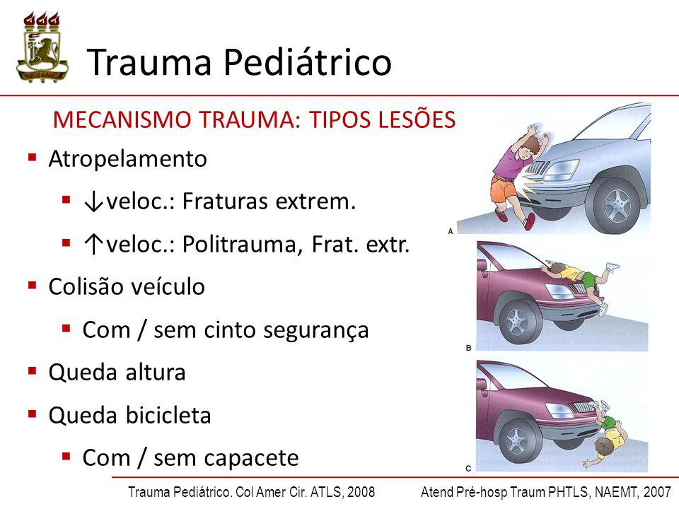 Trauma Pediátrico Mecanismo trauma: Tipos lesões Atropelamento