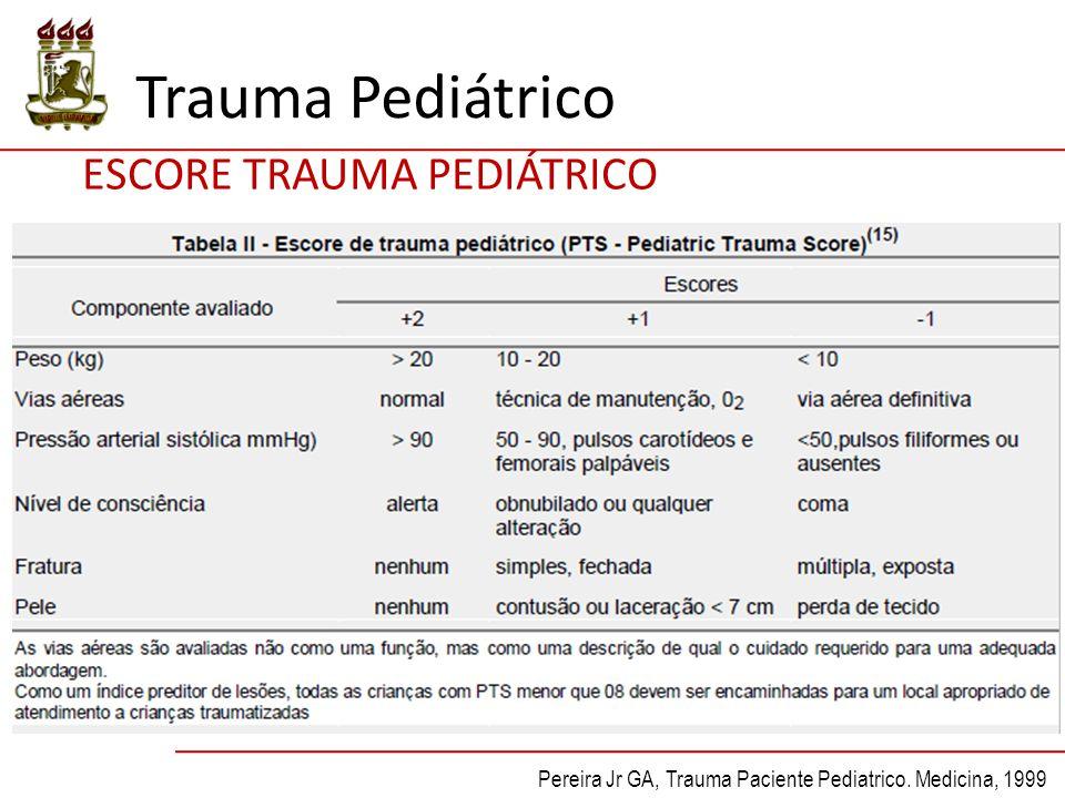 Trauma Pediátrico ESCORE TRAUMA PEDIÁTRICO