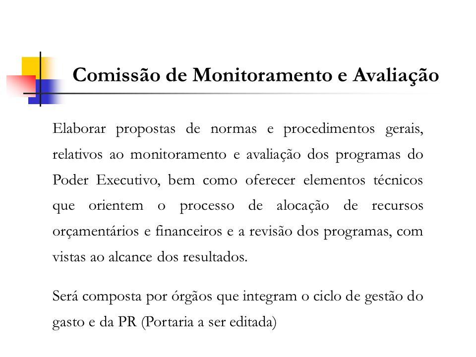 Comissão de Monitoramento e Avaliação