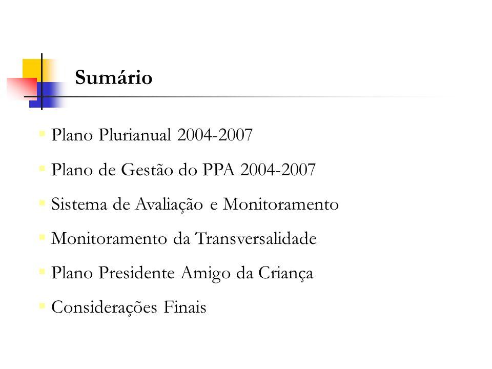 Sumário Plano Plurianual 2004-2007 Plano de Gestão do PPA 2004-2007