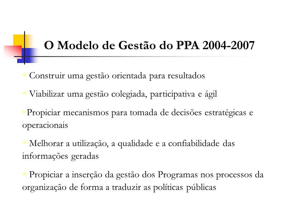 O Modelo de Gestão do PPA 2004-2007