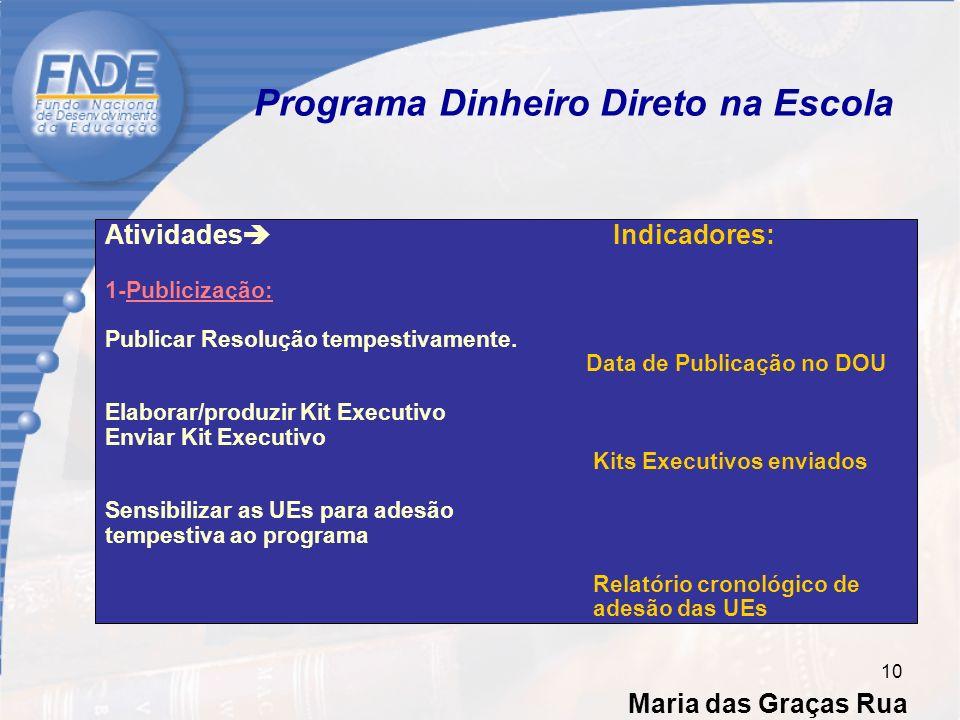 Programa Dinheiro Direto na Escola