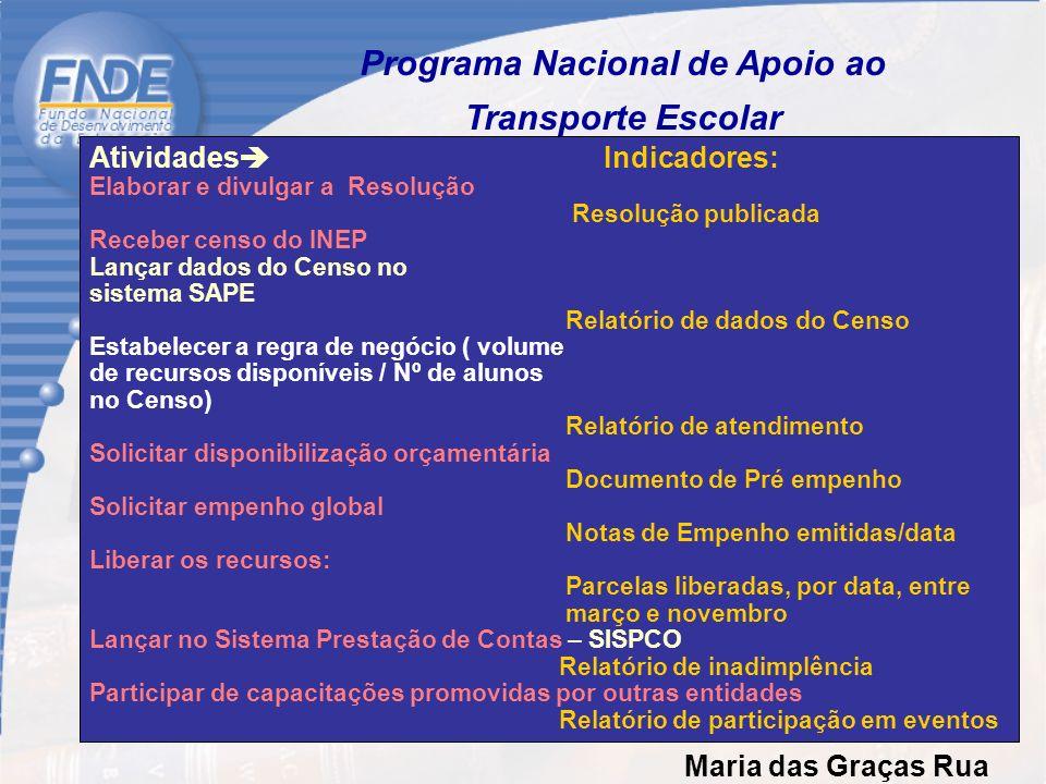 Programa Nacional de Apoio ao