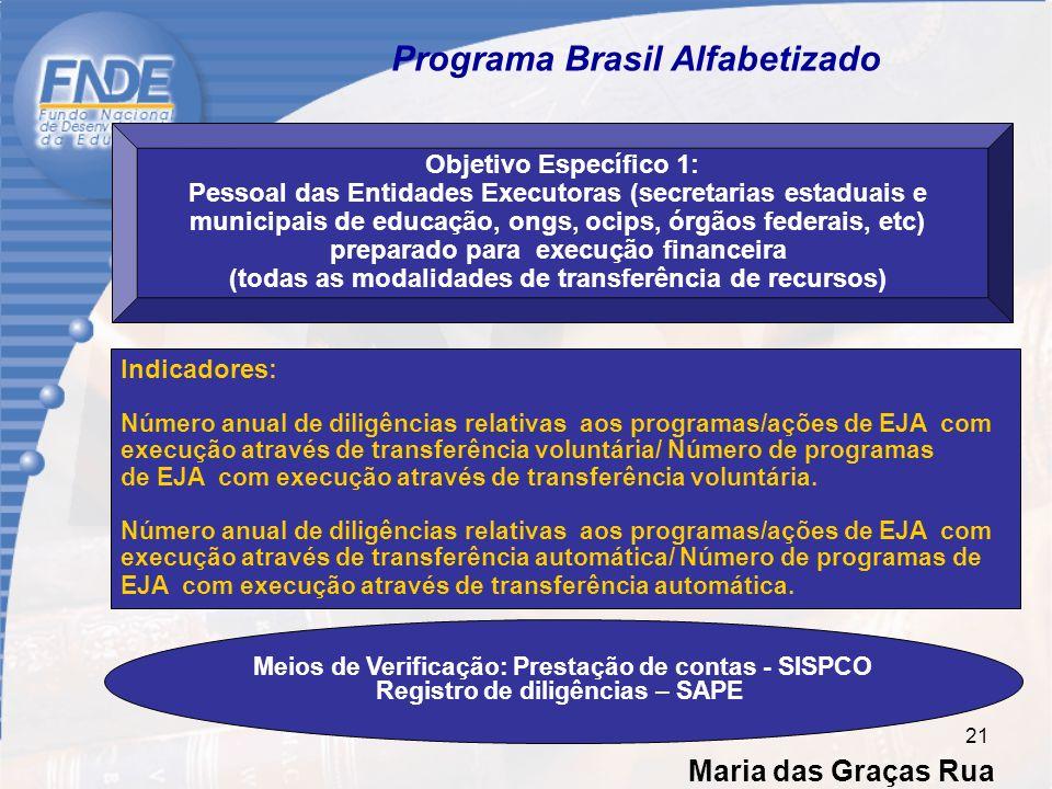 Programa Brasil Alfabetizado