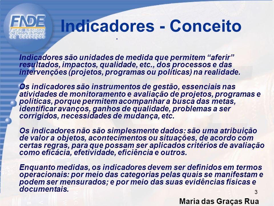 Indicadores - Conceito