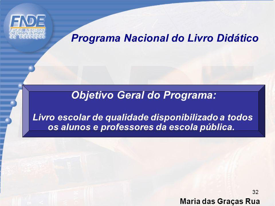 Programa Nacional do Livro Didático Objetivo Geral do Programa: