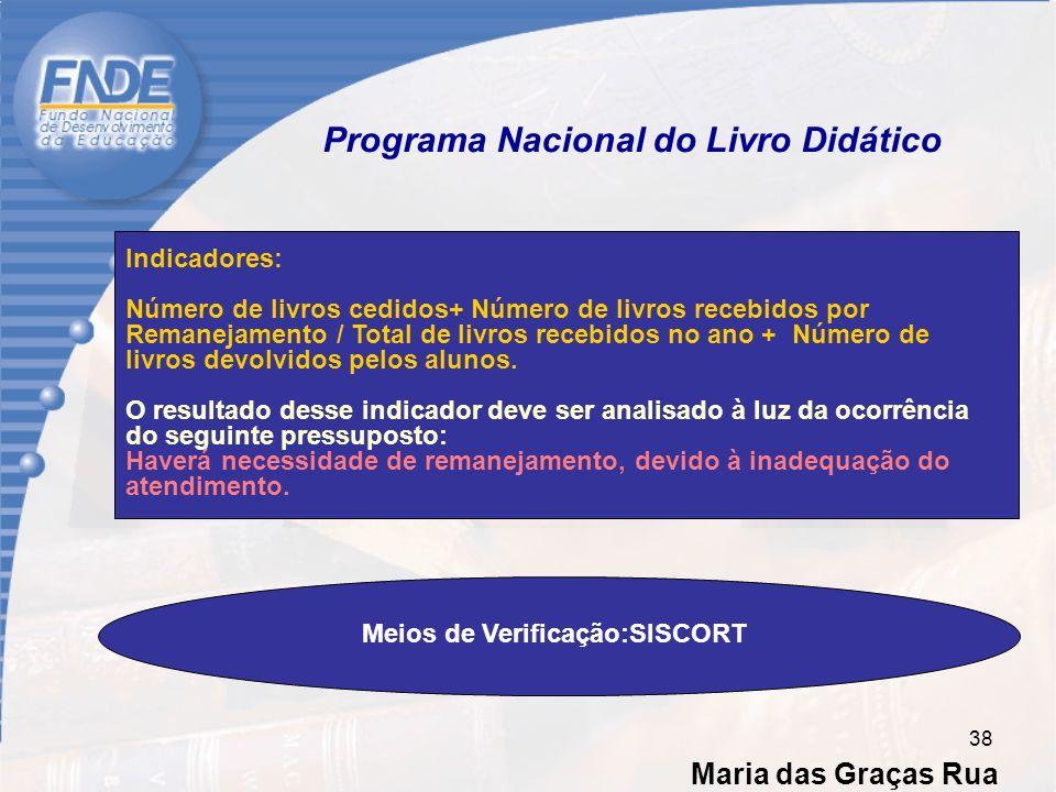 Programa Nacional do Livro Didático Meios de Verificação:SISCORT