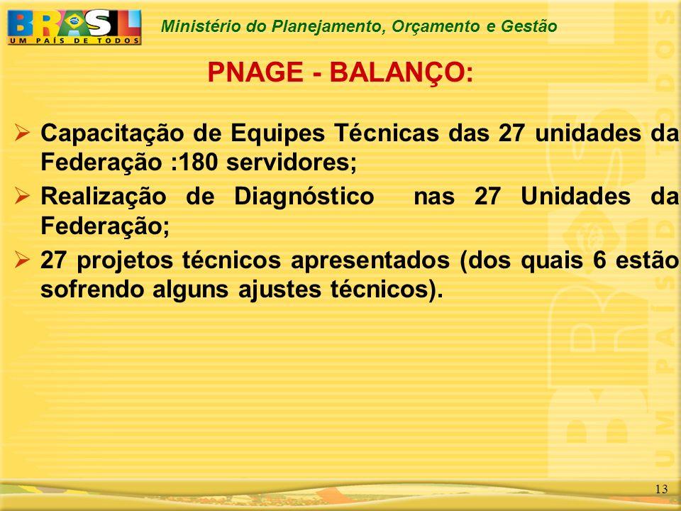 PNAGE - BALANÇO:Capacitação de Equipes Técnicas das 27 unidades da Federação :180 servidores;