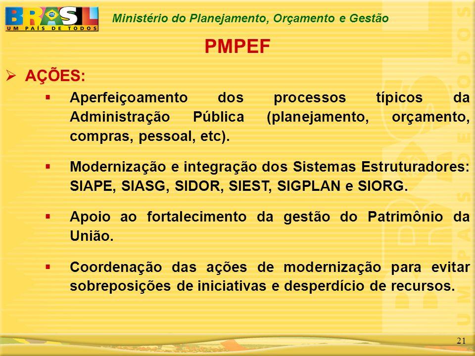 PMPEFAÇÕES: Aperfeiçoamento dos processos típicos da Administração Pública (planejamento, orçamento, compras, pessoal, etc).