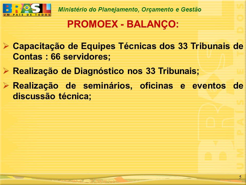 PROMOEX - BALANÇO:Capacitação de Equipes Técnicas dos 33 Tribunais de Contas : 66 servidores; Realização de Diagnóstico nos 33 Tribunais;