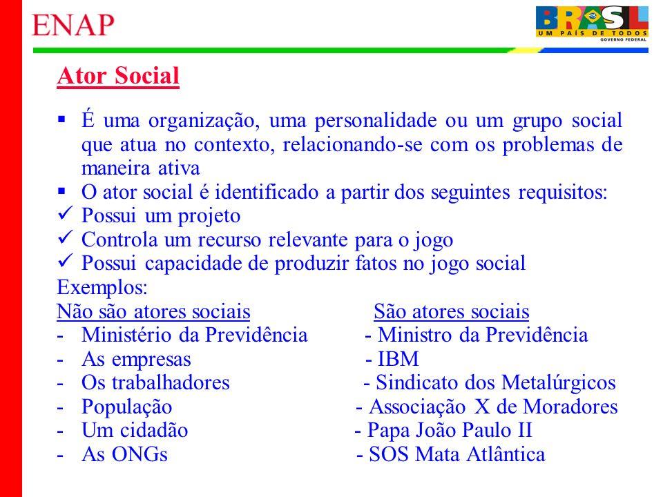 Ator Social É uma organização, uma personalidade ou um grupo social que atua no contexto, relacionando-se com os problemas de maneira ativa.
