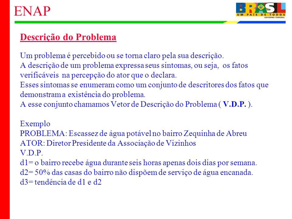 Descrição do Problema Um problema é percebido ou se torna claro pela sua descrição.