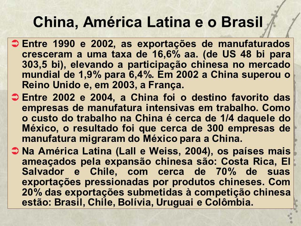 China, América Latina e o Brasil