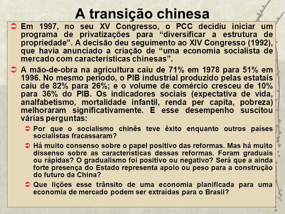 A transição chinesa