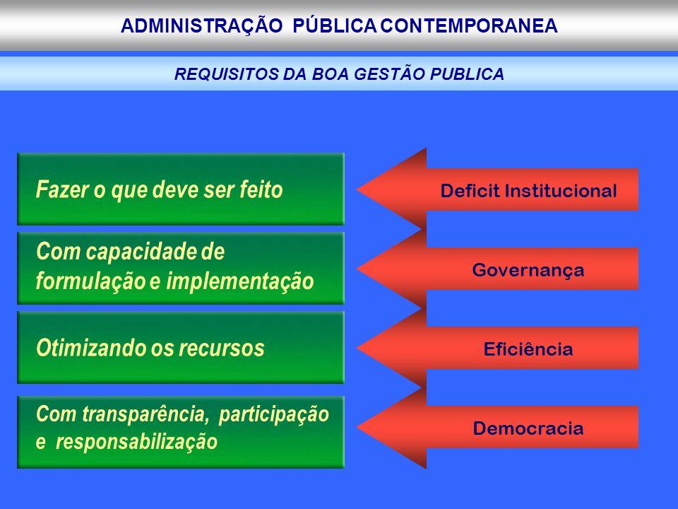 REQUISITOS DA BOA GESTÃO PUBLICA