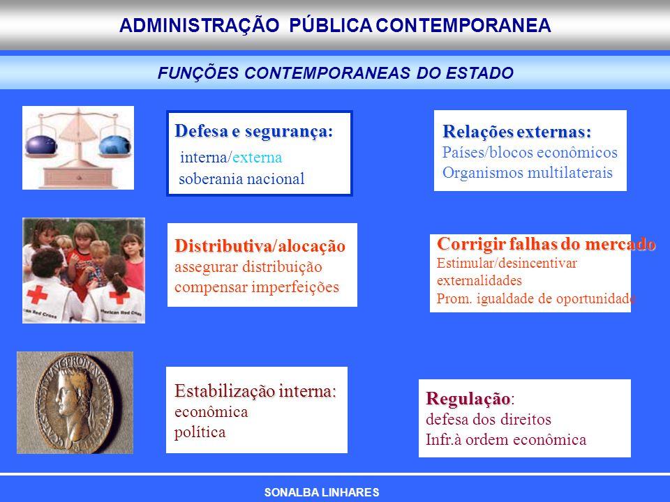 FUNÇÕES CONTEMPORANEAS DO ESTADO
