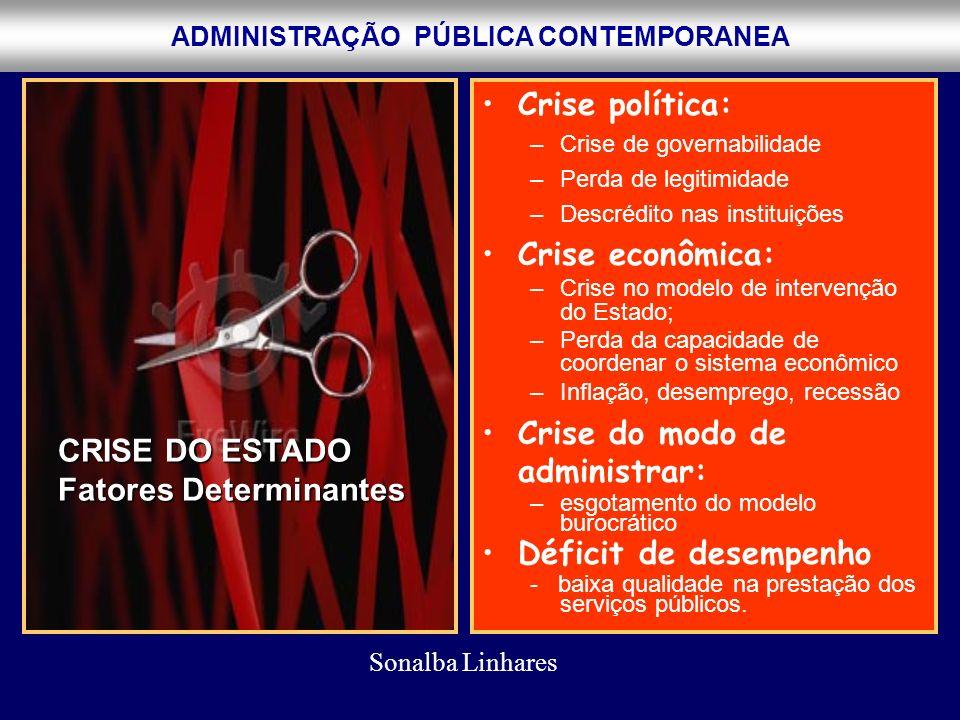 Crise do modo de administrar: Déficit de desempenho