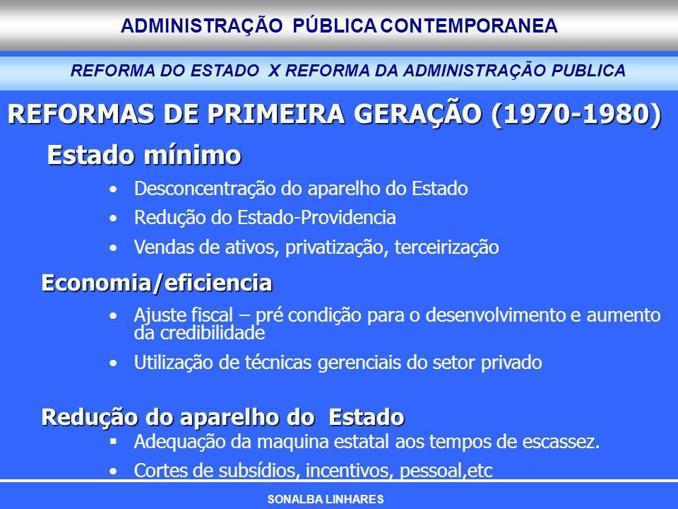 REFORMA DO ESTADO X REFORMA DA ADMINISTRAÇÃO PUBLICA