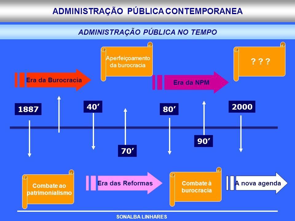 ADMINISTRAÇÃO PÚBLICA NO TEMPO