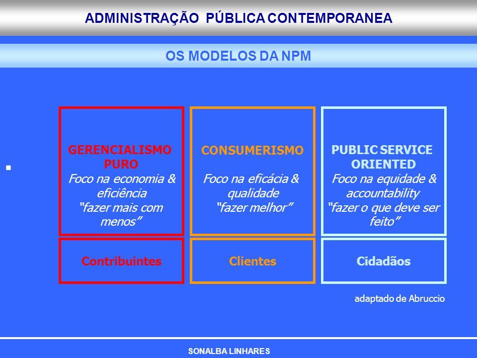 OS MODELOS DA NPM GERENCIALISMO PURO Foco na economia & eficiência