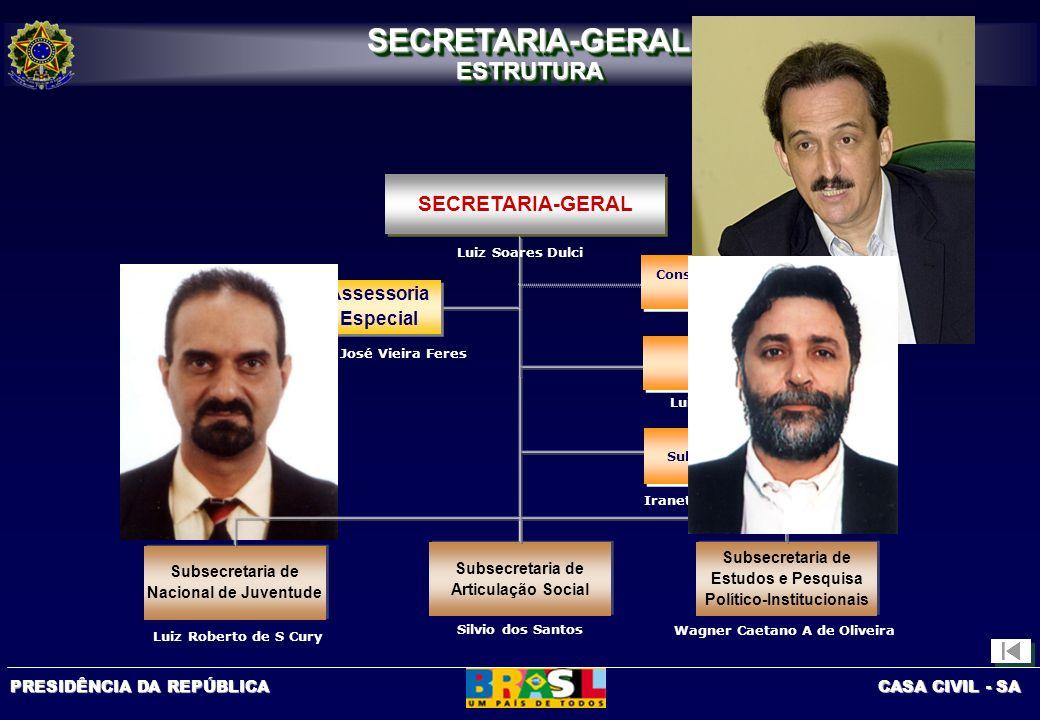SECRETARIA-GERAL ESTRUTURA SECRETARIA-GERAL Assessoria Especial