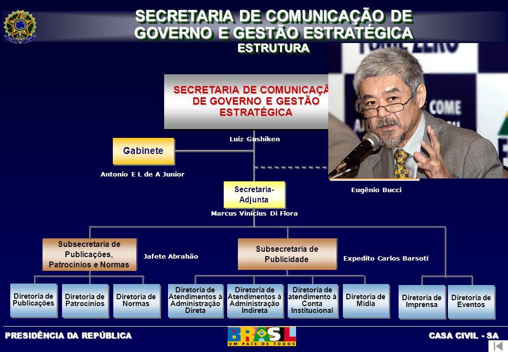 SECRETARIA DE COMUNICAÇÃO DE GOVERNO E GESTÃO ESTRATÉGICA