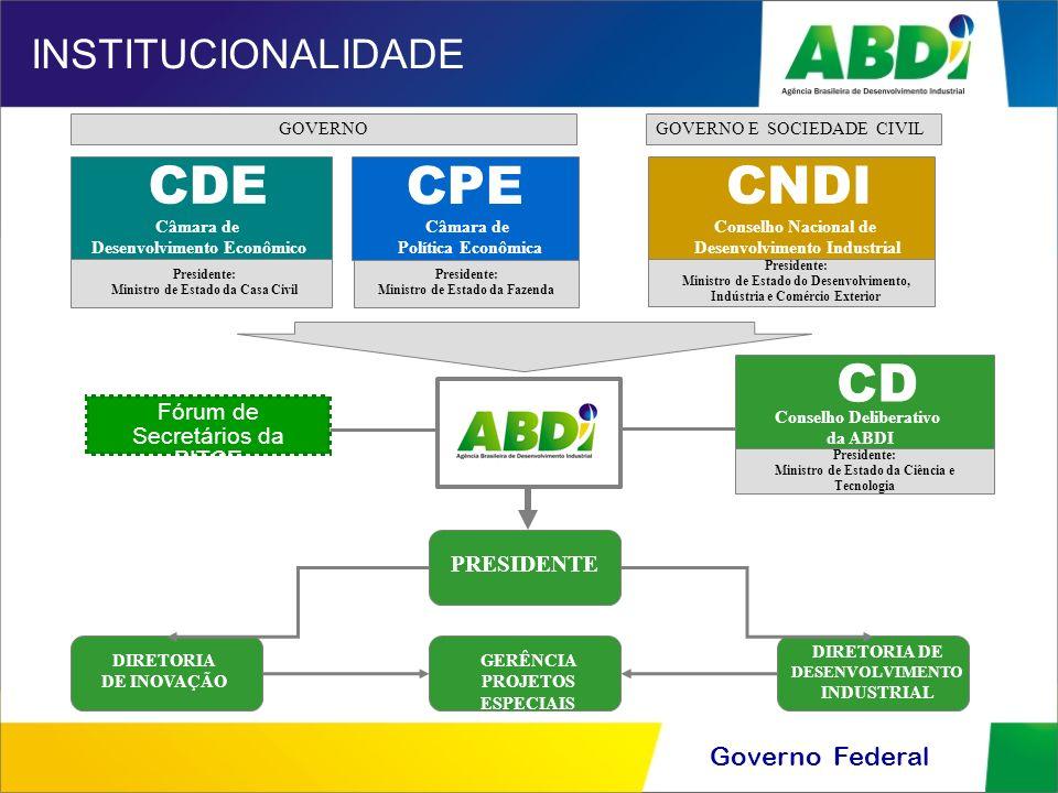 CDE CPE CNDI CD INSTITUCIONALIDADE CPE Fórum de Secretários da PITCE