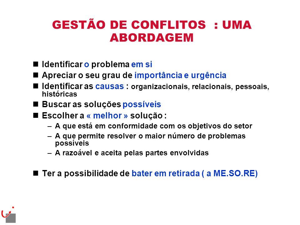 GESTÃO DE CONFLITOS : UMA ABORDAGEM