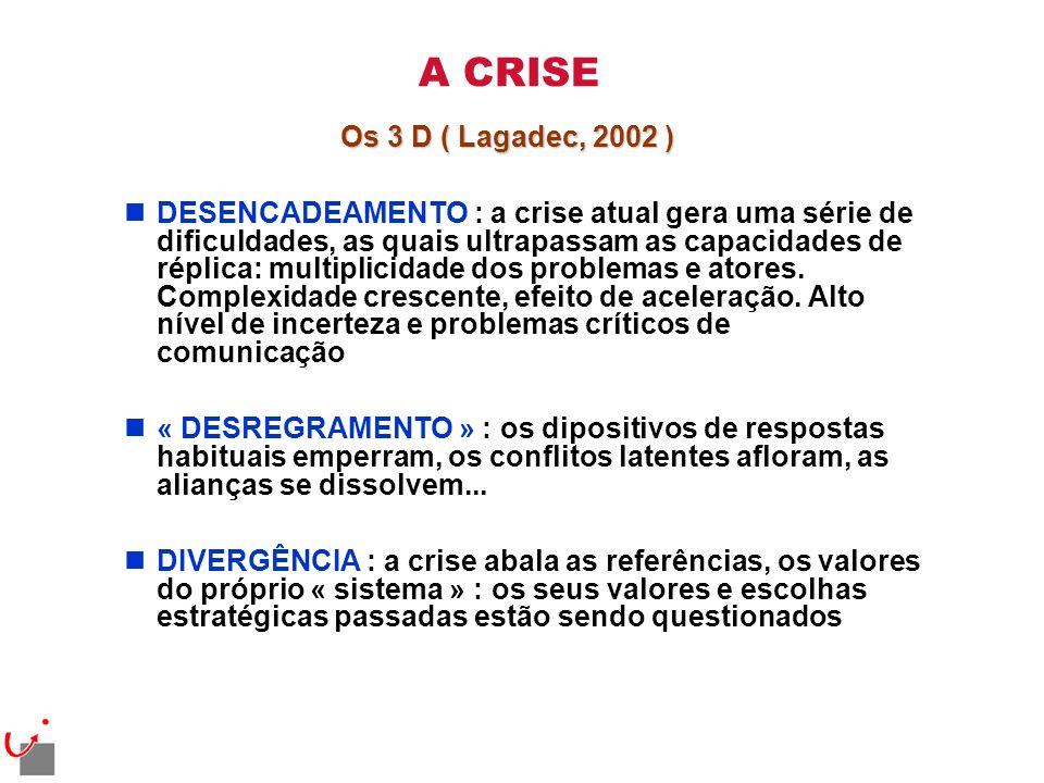 A CRISE Os 3 D ( Lagadec, 2002 )
