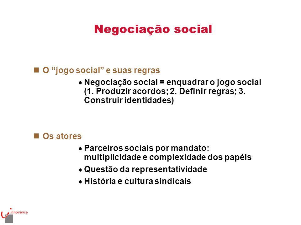 Negociação social O jogo social e suas regras