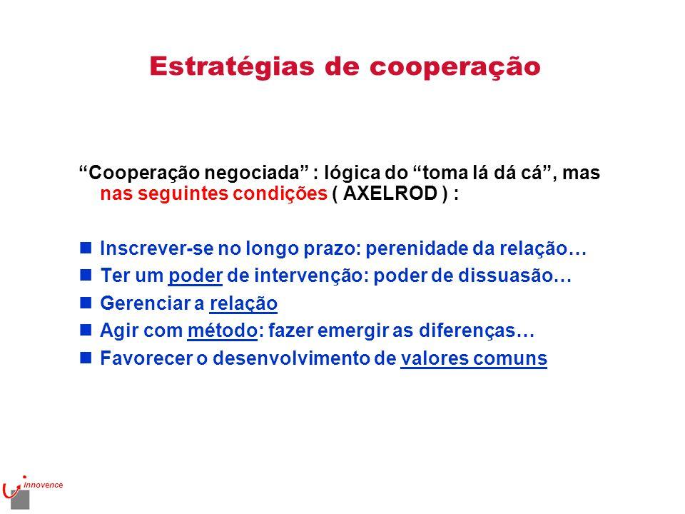 Estratégias de cooperação