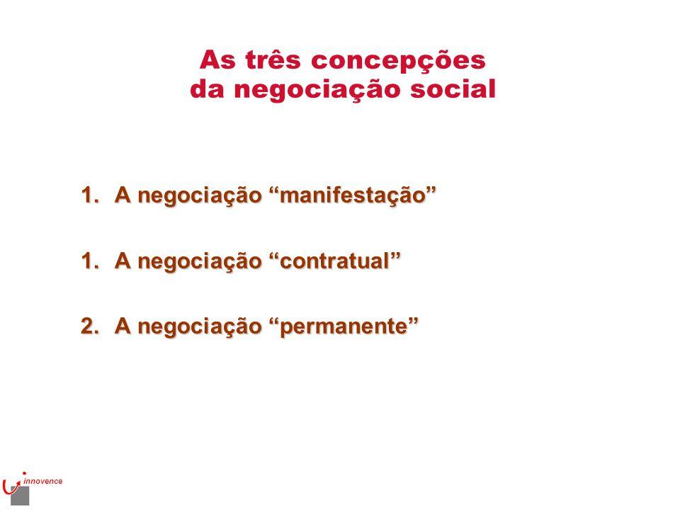 As três concepções da negociação social