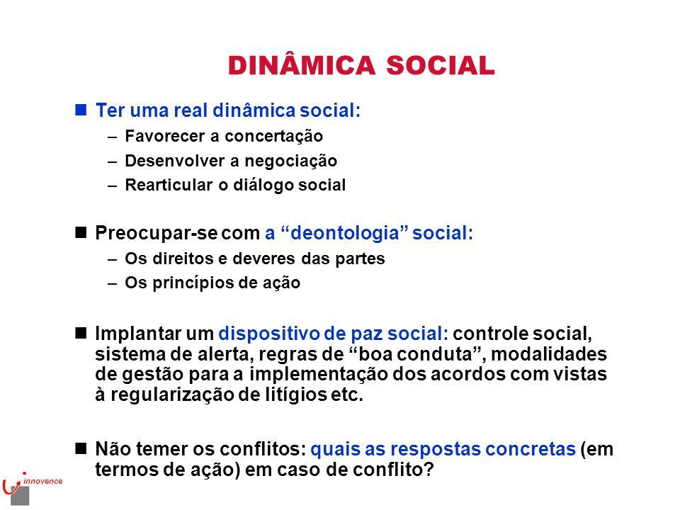 DINÂMICA SOCIAL Ter uma real dinâmica social: