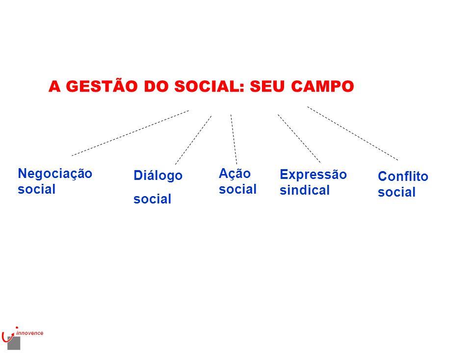 A GESTÃO DO SOCIAL: SEU CAMPO