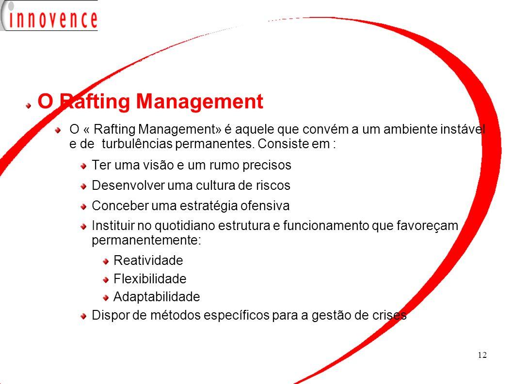 O Rafting Management O « Rafting Management» é aquele que convém a um ambiente instável e de turbulências permanentes. Consiste em :