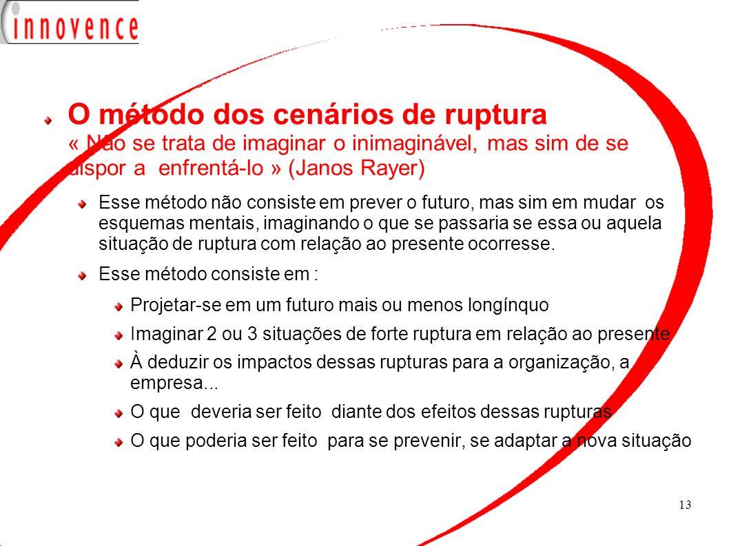 O método dos cenários de ruptura « Não se trata de imaginar o inimaginável, mas sim de se dispor a enfrentá-lo » (Janos Rayer)