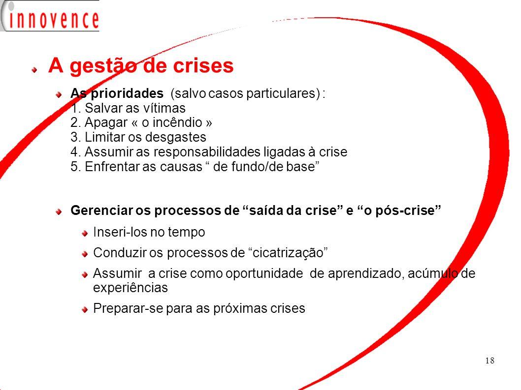 A gestão de crises