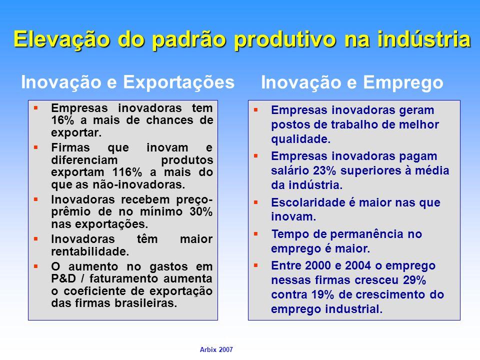Elevação do padrão produtivo na indústria