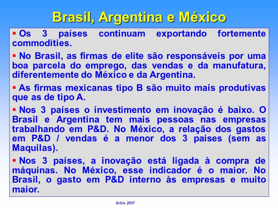 Brasil, Argentina e México