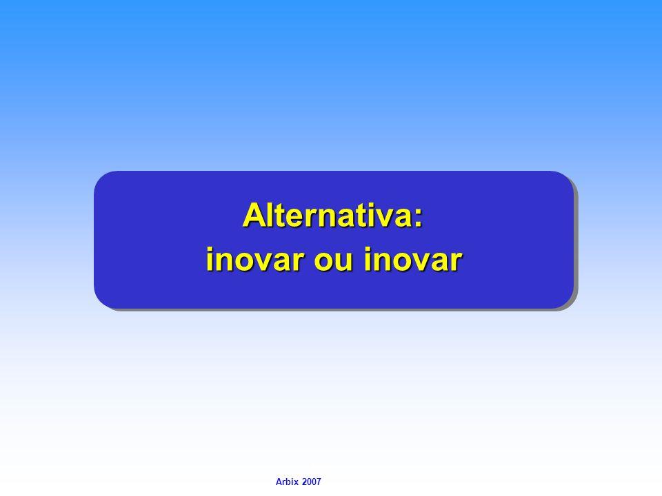 Alternativa: inovar ou inovar