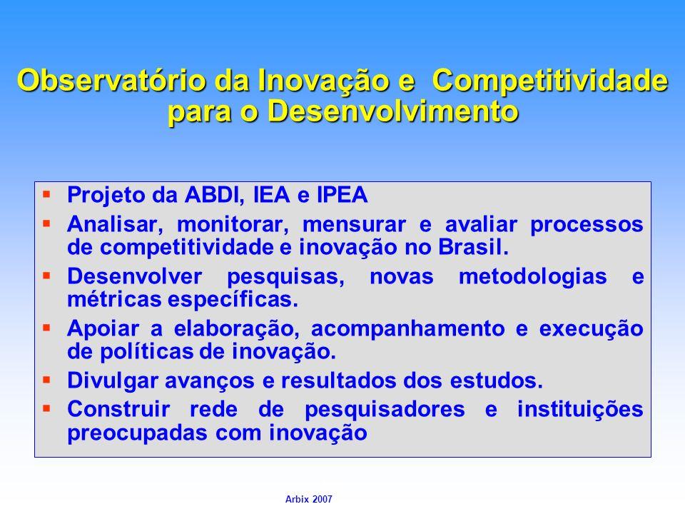 Observatório da Inovação e Competitividade para o Desenvolvimento