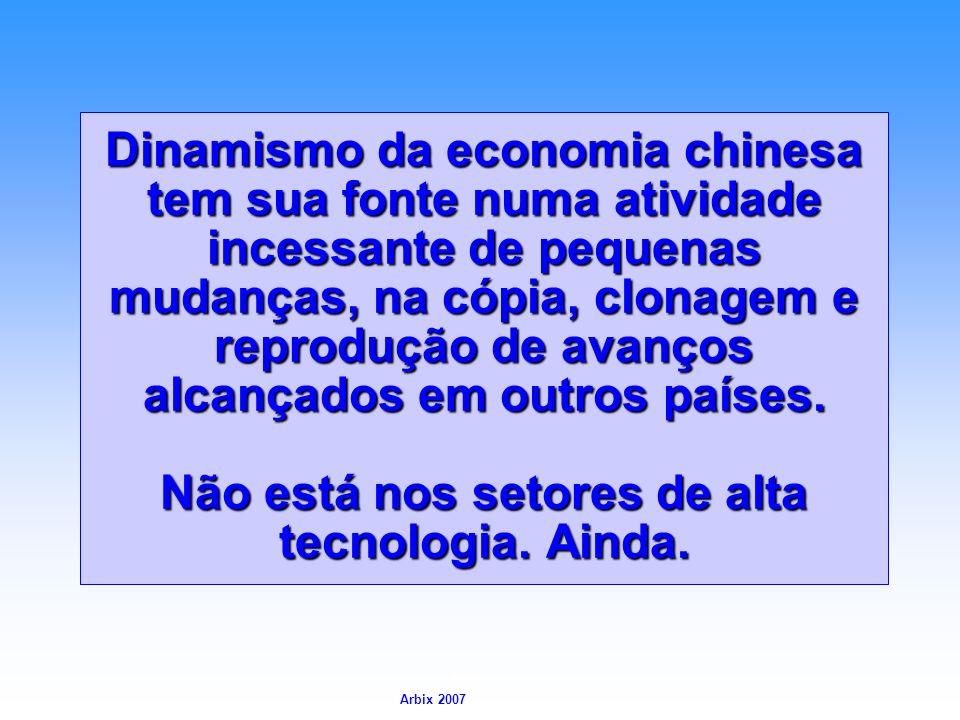 Dinamismo da economia chinesa tem sua fonte numa atividade incessante de pequenas mudanças, na cópia, clonagem e reprodução de avanços alcançados em outros países.