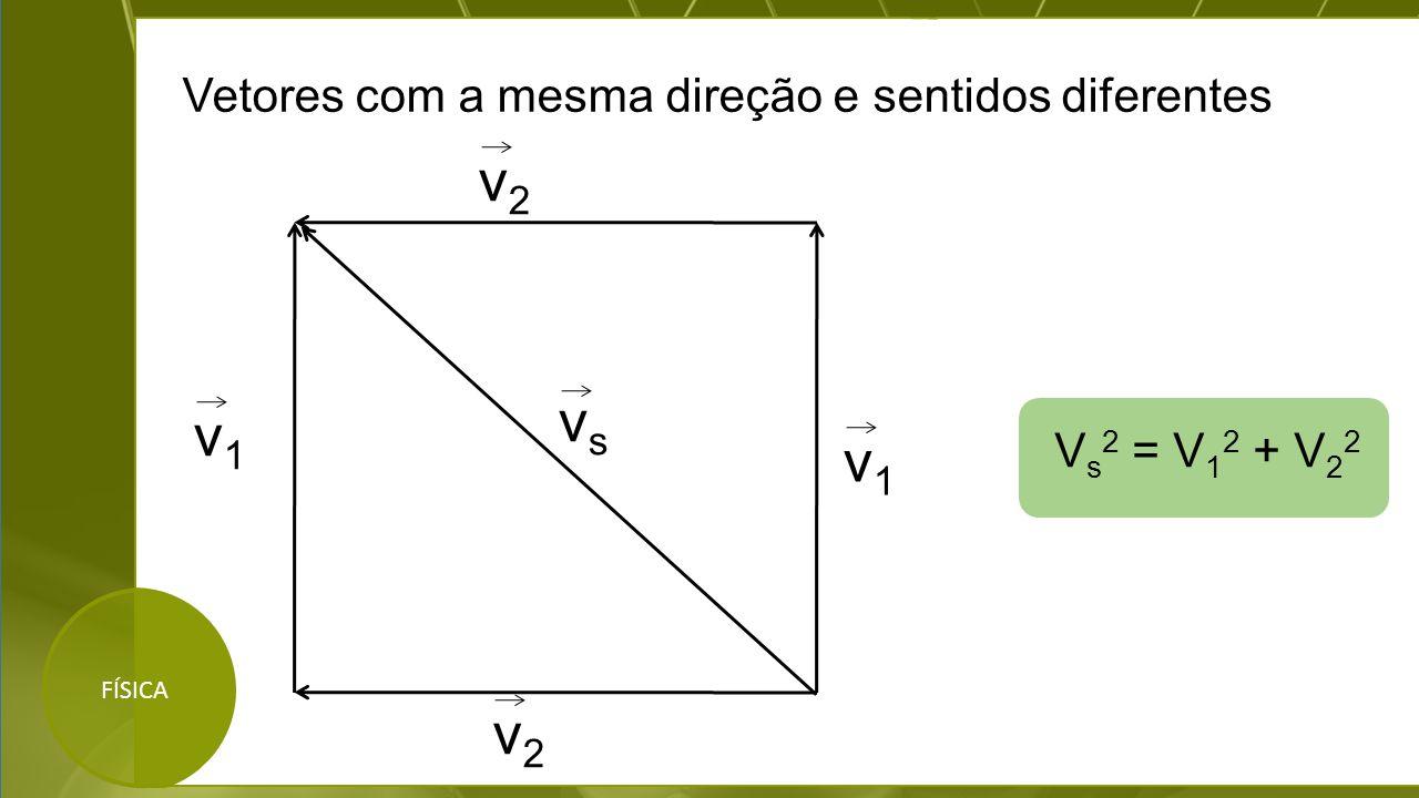 v2 vs v1 v1 v2 Vetores com a mesma direção e sentidos diferentes