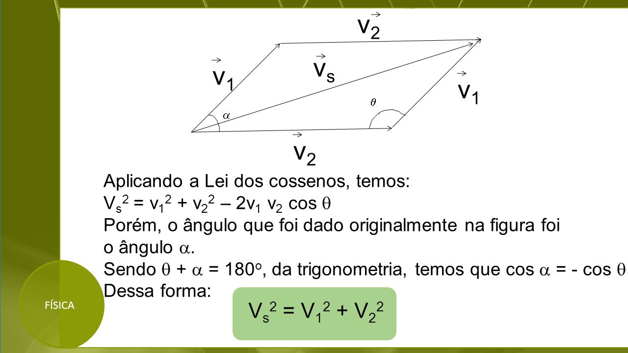 v2 vs v1 Vs2 = V12 + V22 Aplicando a Lei dos cossenos, temos:
