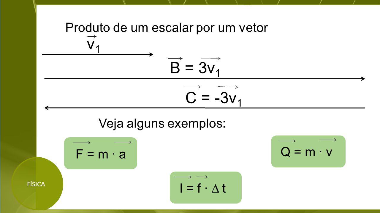 v1 B = 3v1 C = -3v1 Produto de um escalar por um vetor