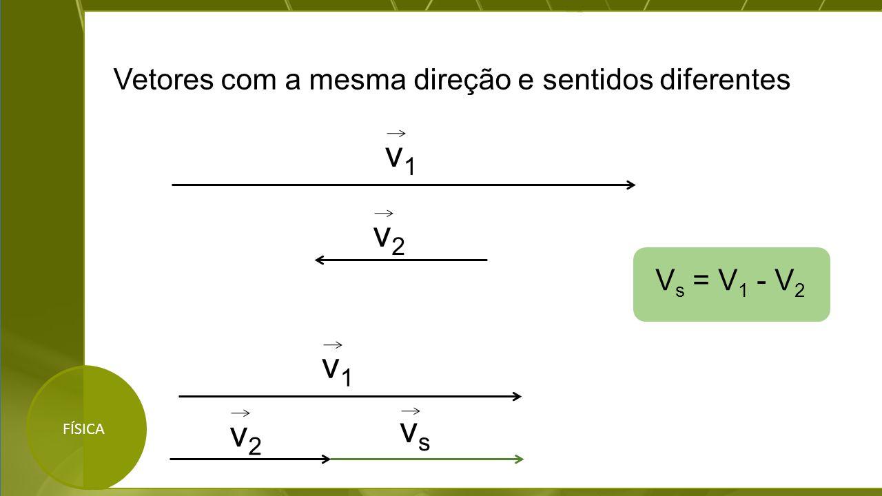 v1 v2 v1 vs v2 Vetores com a mesma direção e sentidos diferentes