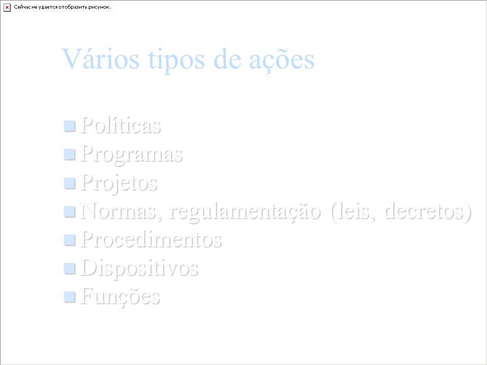Vários tipos de ações Políticas Programas Projetos