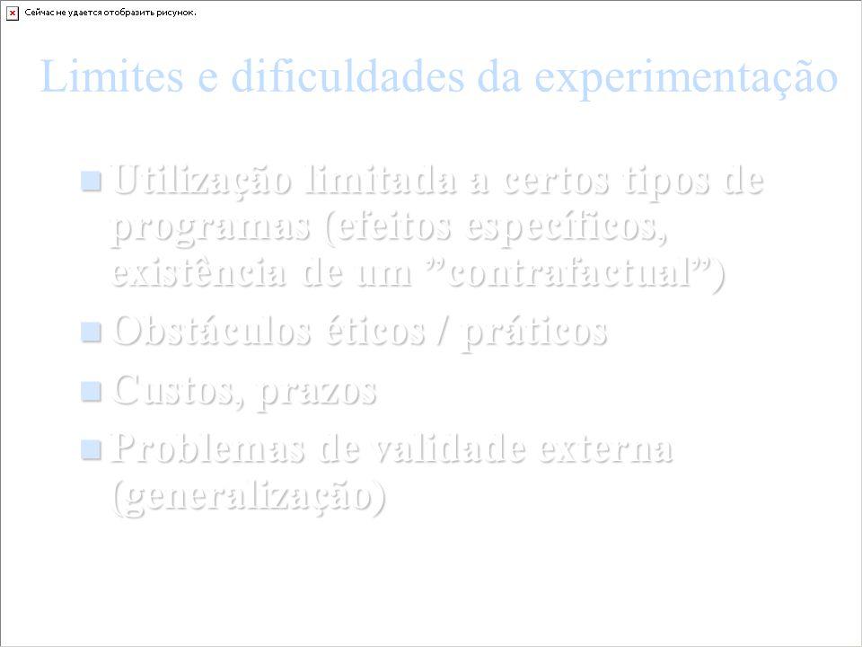 Limites e dificuldades da experimentação