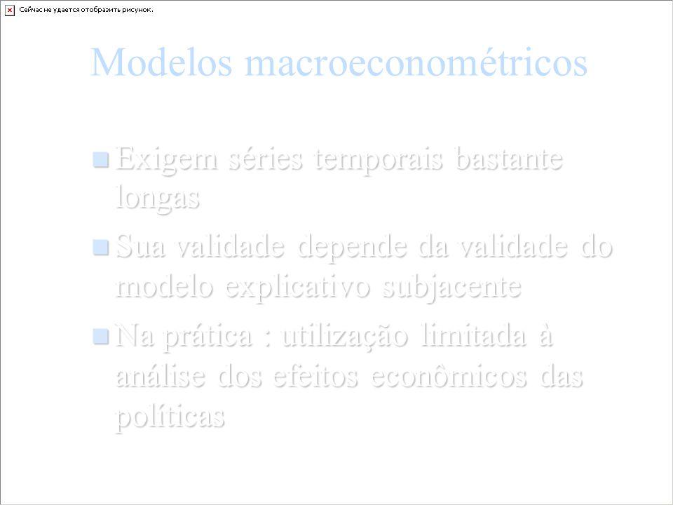 Modelos macroeconométricos